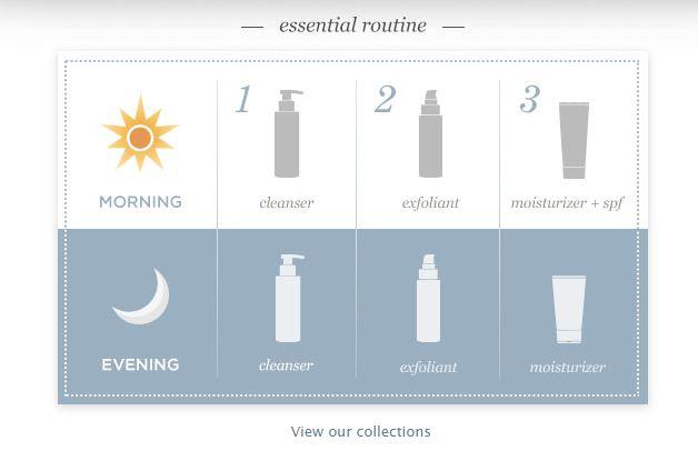 Paula's Choice skincare - spring skincare regimen on Coming Up Roses